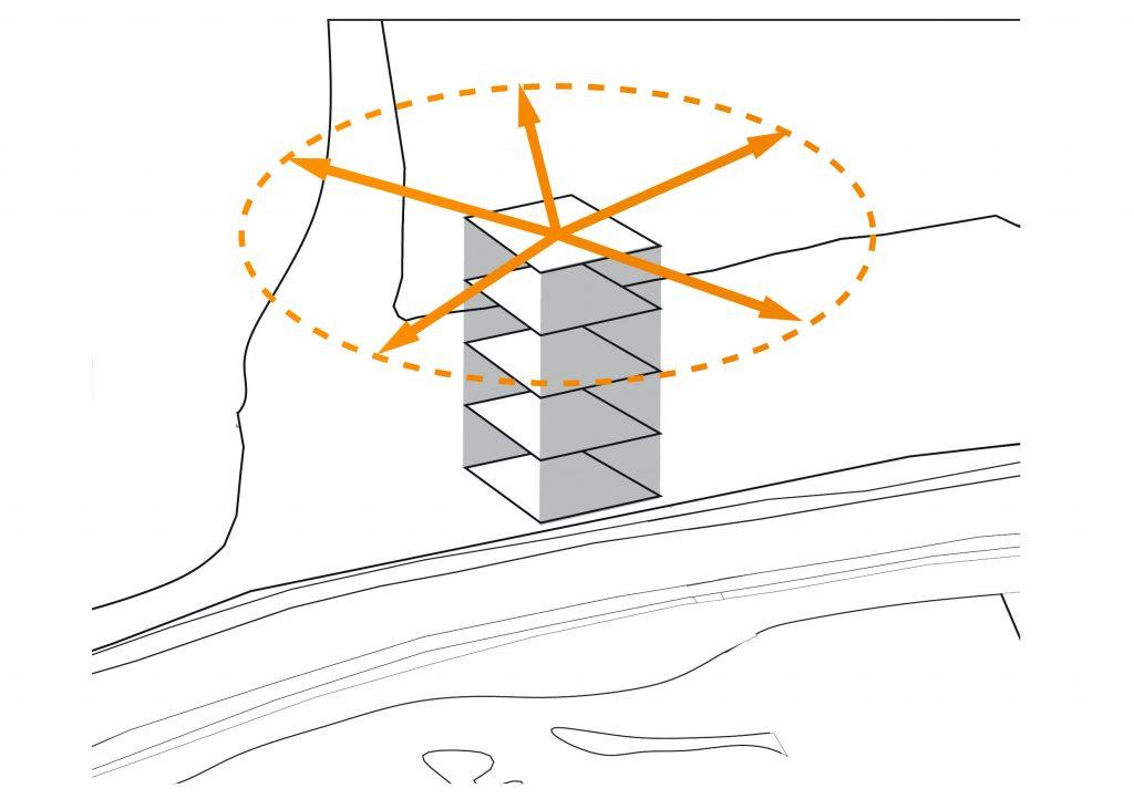 Volume diagram tower direction